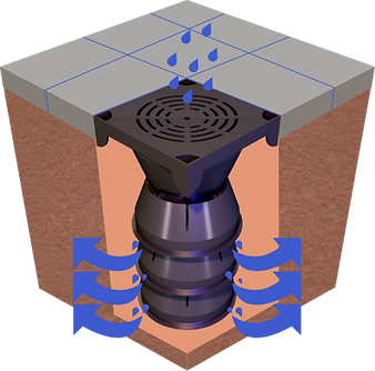 Stack Drain in ground with water flow shown