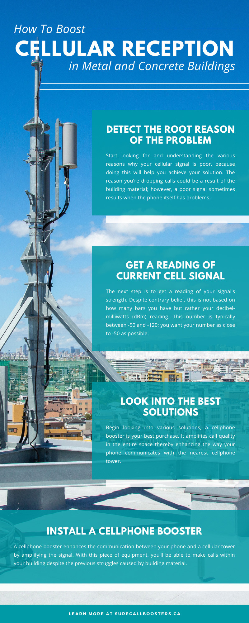 How To Boost Cellular Reception in Metal and Concrete Buildings