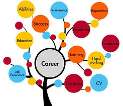 career-counselling-500x500.jpg