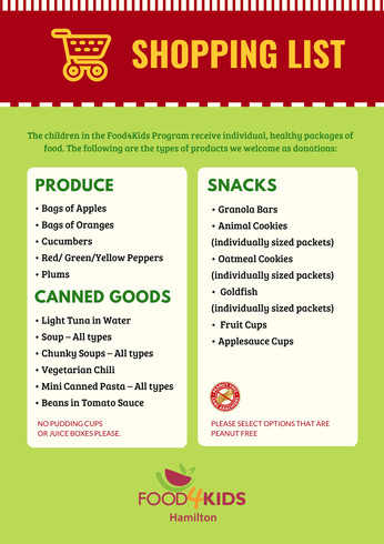 Food4Kids - Shopping List