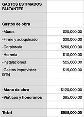 GASTOS ESTIMADOS FALTANTES.png