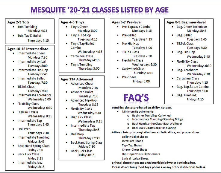 20-21 M Classes by age.png
