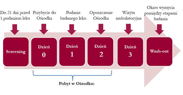 tabela a+.png
