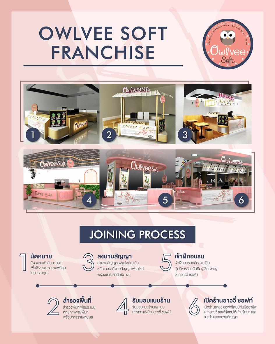 franchise_2-01.jpg