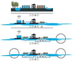 infrastructure alternatives