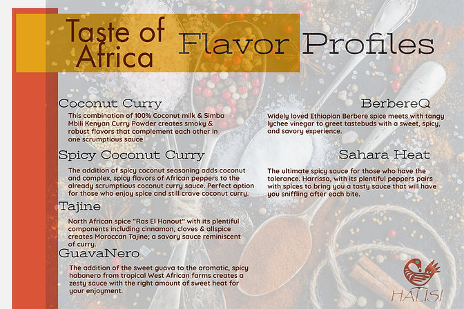 flavor Profiles4.jpg