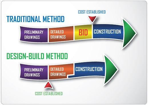 DESIGN-BUILD-big.jpg