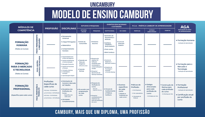 Modelo-de-Ensino.png