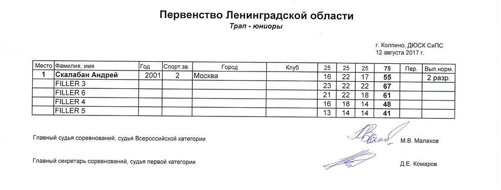 Кубок Ленинградской области по стендовой стрельбе 2017 - протокол - трап - мужчины