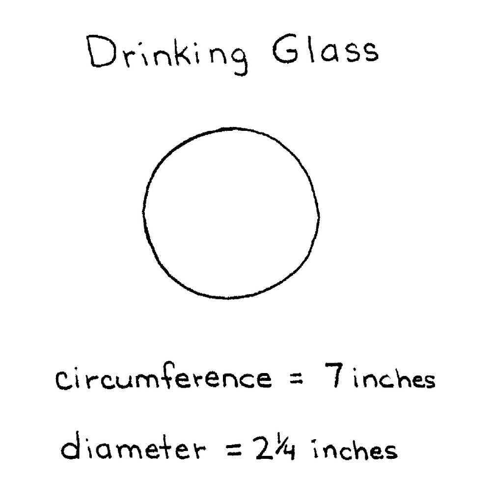 Make a Diameter and Circumference Book, Joy of Learning, Paolini Method, Talita Paolini