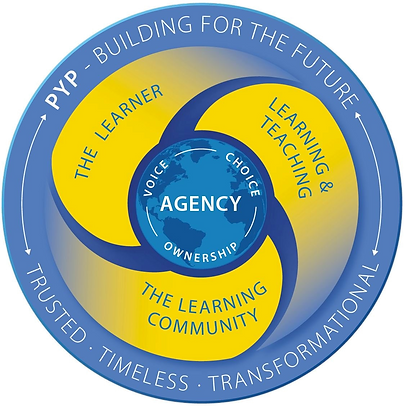 PYP Agency.png