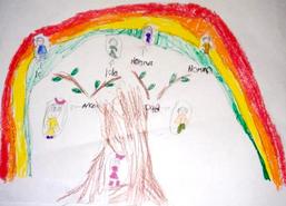 Grade 1 Family Trees