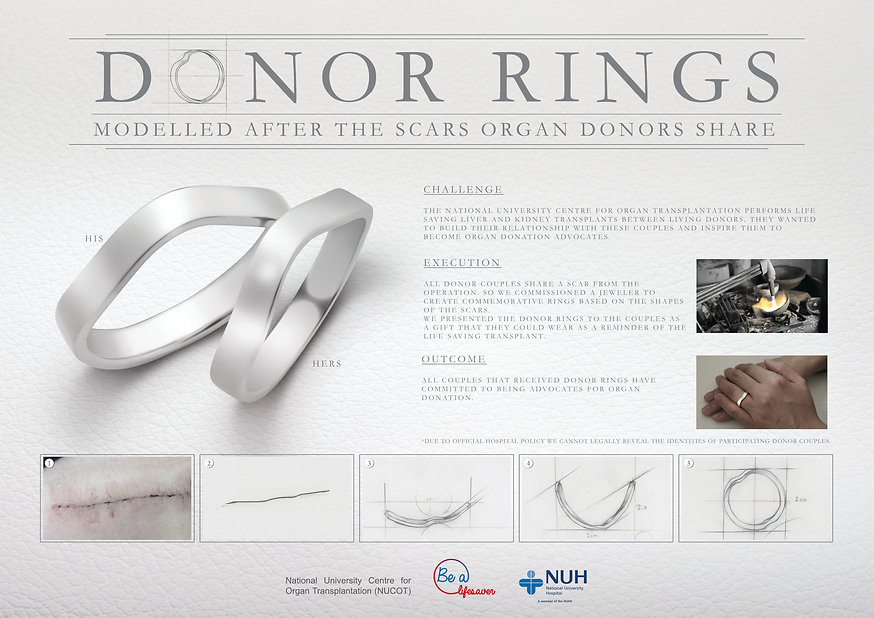 Donor Rings_Health PR.jpg
