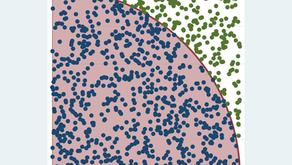 Determining the Value of Pi in Stata – An Example of the Monte Carlo Simulation Method