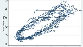 An Arrow Flow Diagram in Stata
