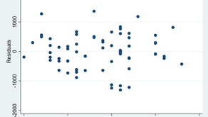 The rvpplot Command - Linear Regression Post-Estimation Plots