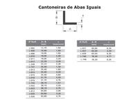 Cantoneiras de Abas Iguais
