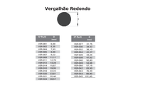 Vergalhão Redondo