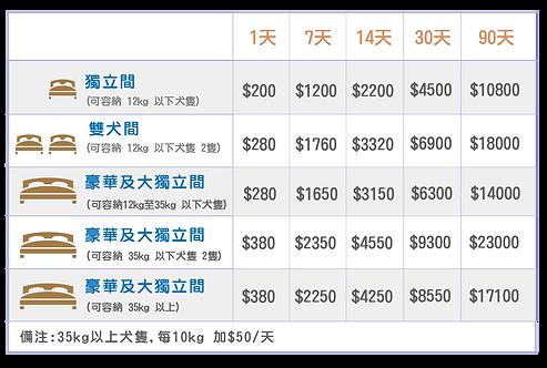 寄養服務價目表 FOR TT-04.png
