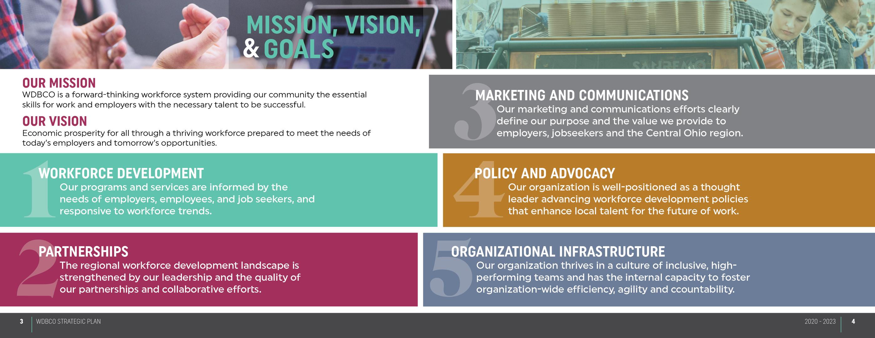 Mission, Vision, & Goals