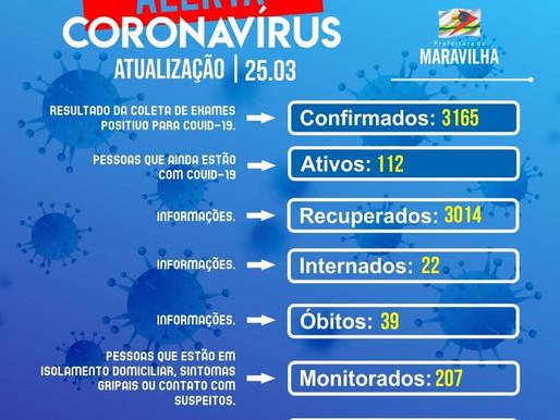 Maravilha registra 29 novos casos de Covid-19
