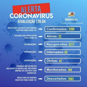 Maravilha apresenta 22 casos ativos de COVID-19