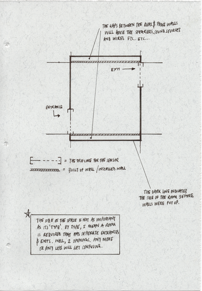 Amit Rai Sharma Fictional Stories page Diagram