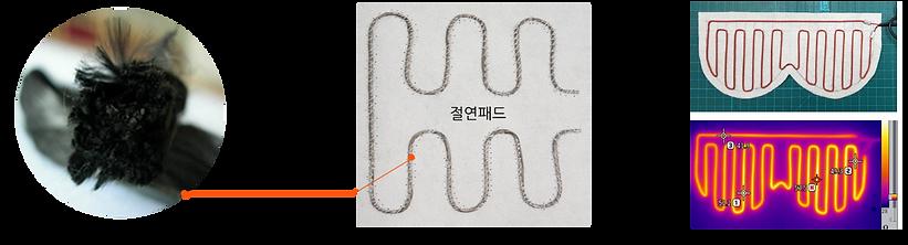 선형 발열체.png