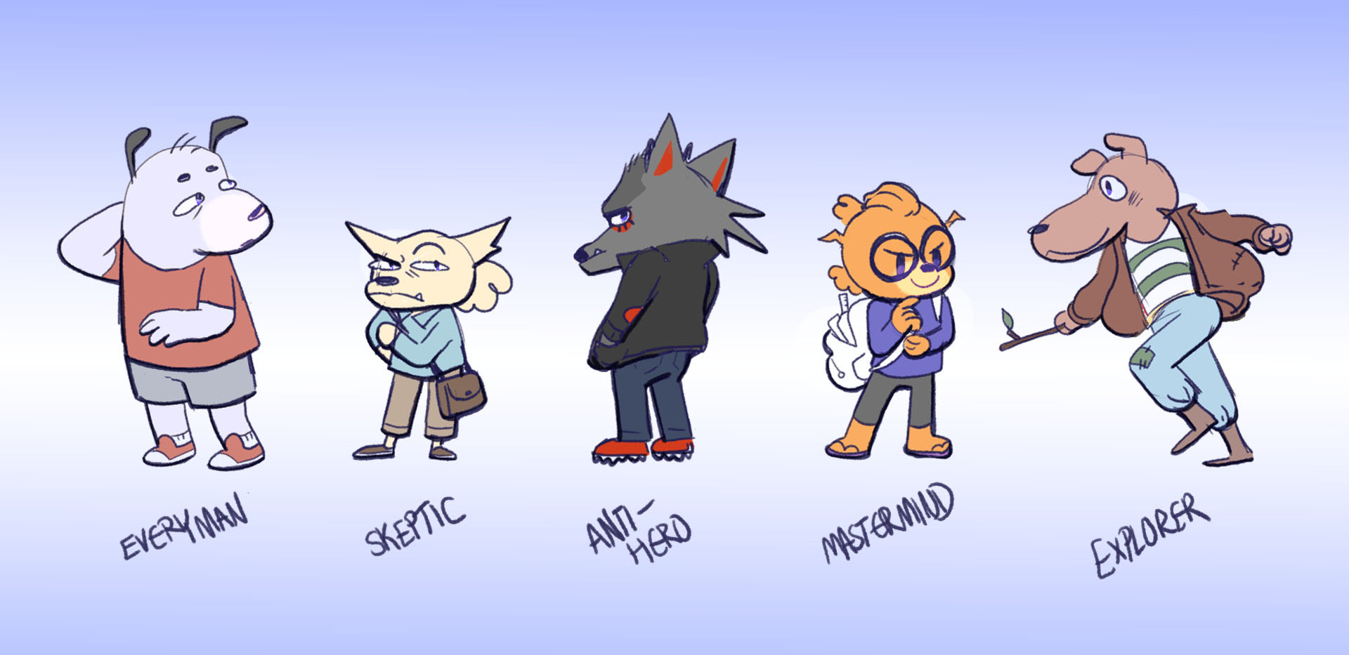 5 archetypes