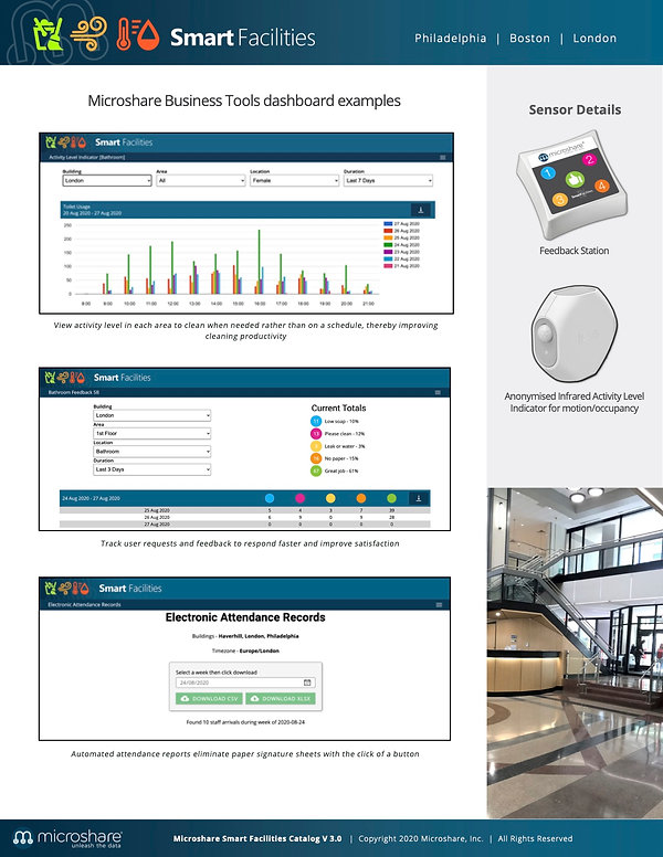 Smart-Facilities-Suite-Predictive-Cleaning