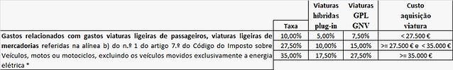 Tributação_autónoma_viaturas_2020.png