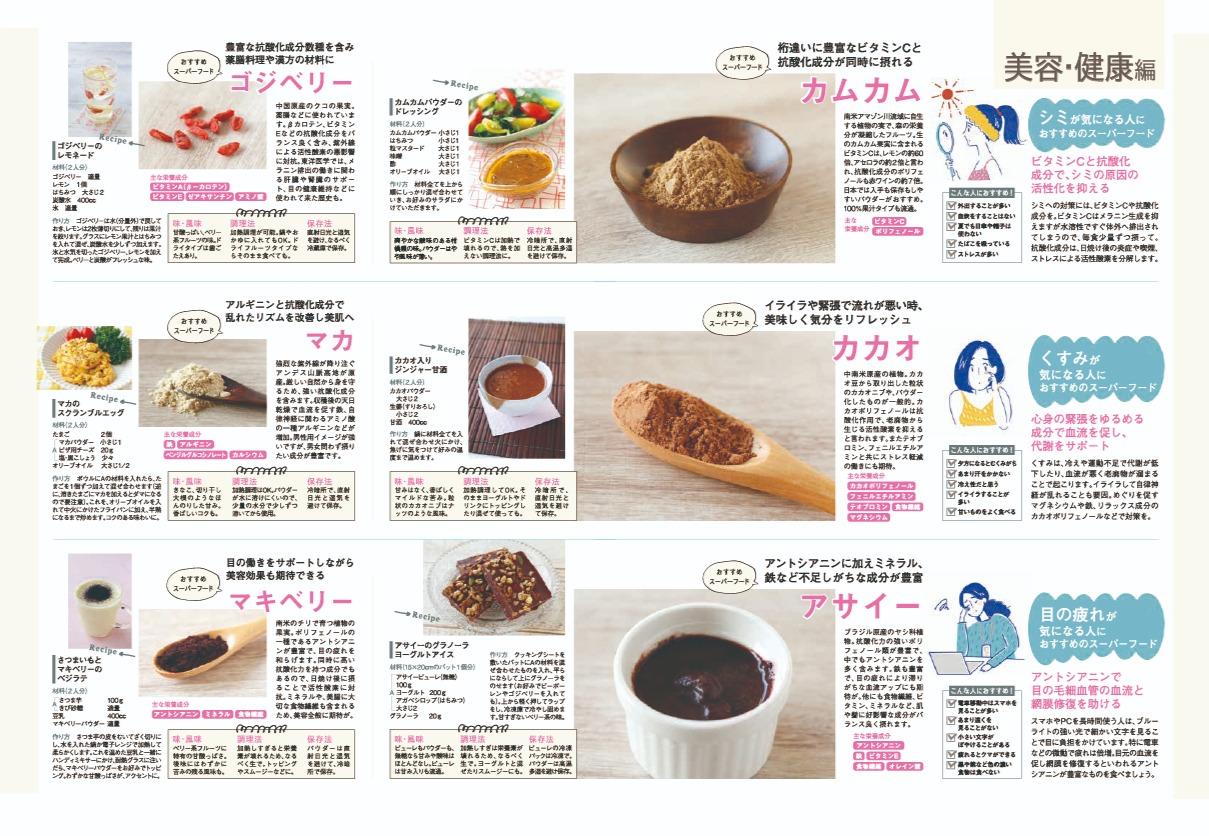 HOT PEPPEER Beauty 6月号巻頭特集「悩まない!スーパーフードガイド」