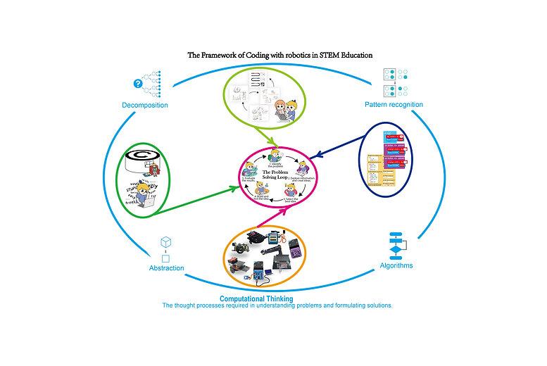 STEM课程小册子2021-P1-01 (2).jpg