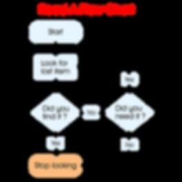 MICROBIT-2-电子书_画板 1 副本 8.png