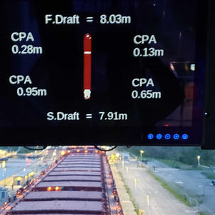 Distance Monitoring
