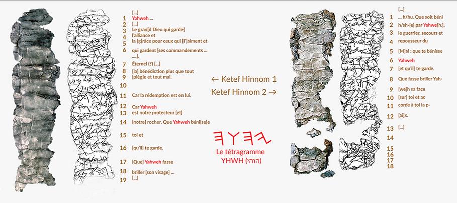 Ketef Hinnom Archeobiblion.png