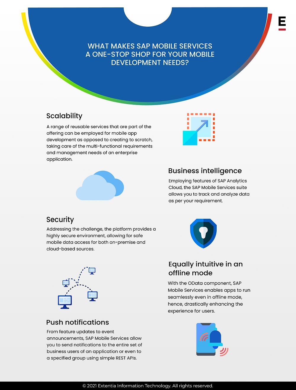 SAP Mobile Development Services