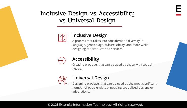 Inclusive Design vs Accessibility vs Universal Design