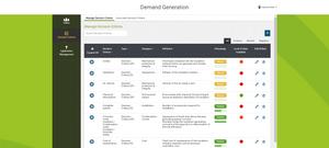 Modifying the Decision Criteria in the Admin Portal