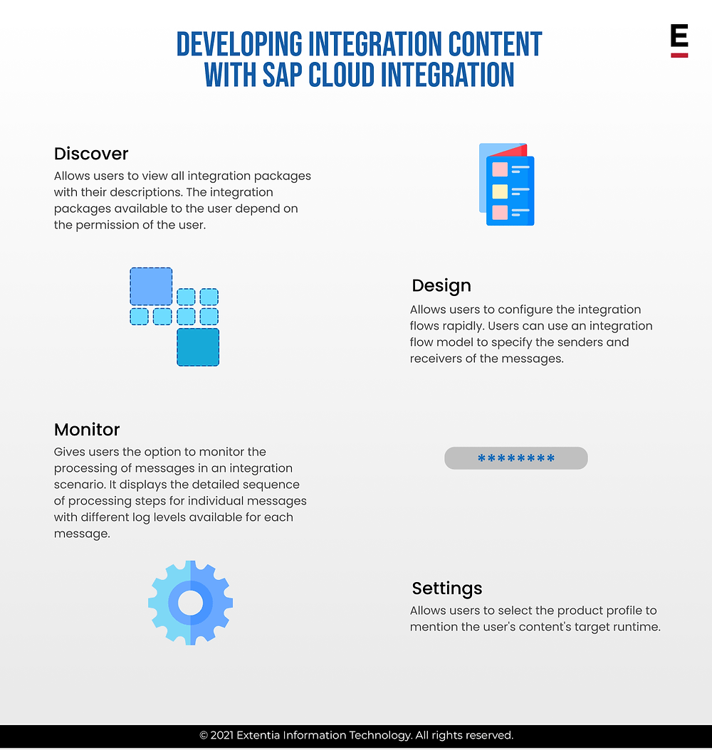 developing integration content with SAP cloud integration