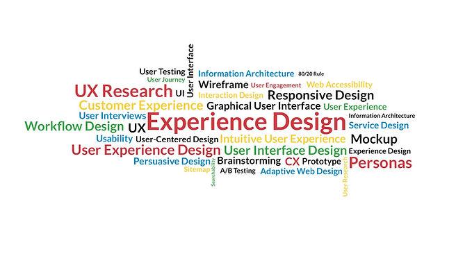 ux design, ui design, user interface, interface design, experience design, intuitive user experience