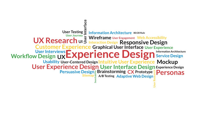 ux design, ui design, user interface, interface design, experience design, intuitive user experience