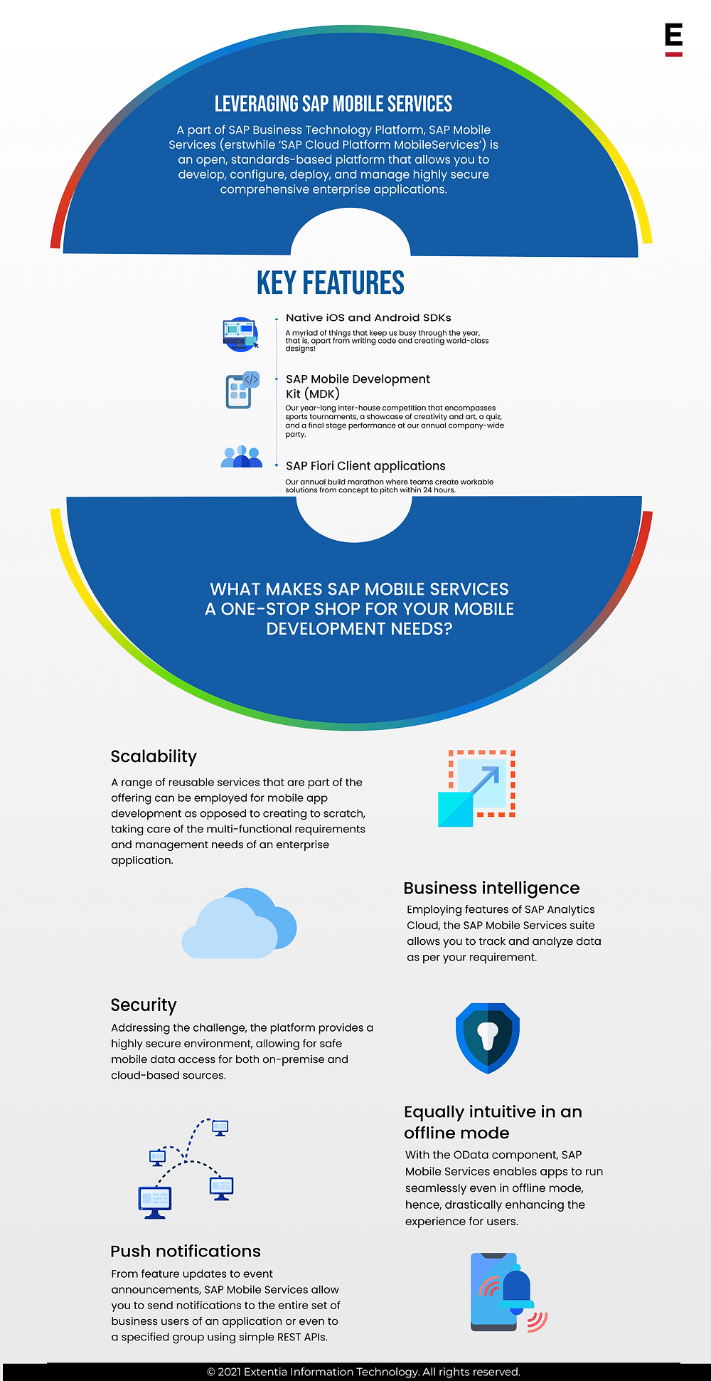 leveraging SAP mobile services