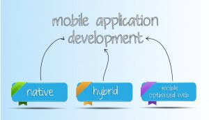 Mobile Application Deevelopment