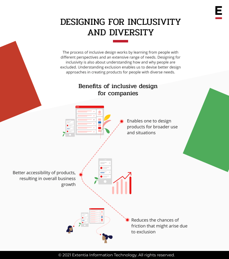 Designing for Inclusivity and Diversity
