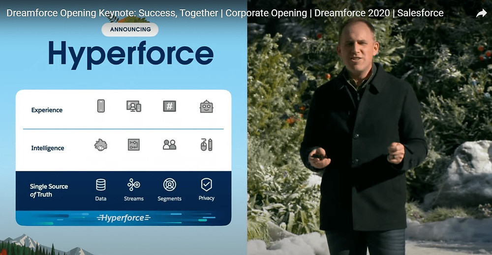 Dreamforce 2020 - Announcements