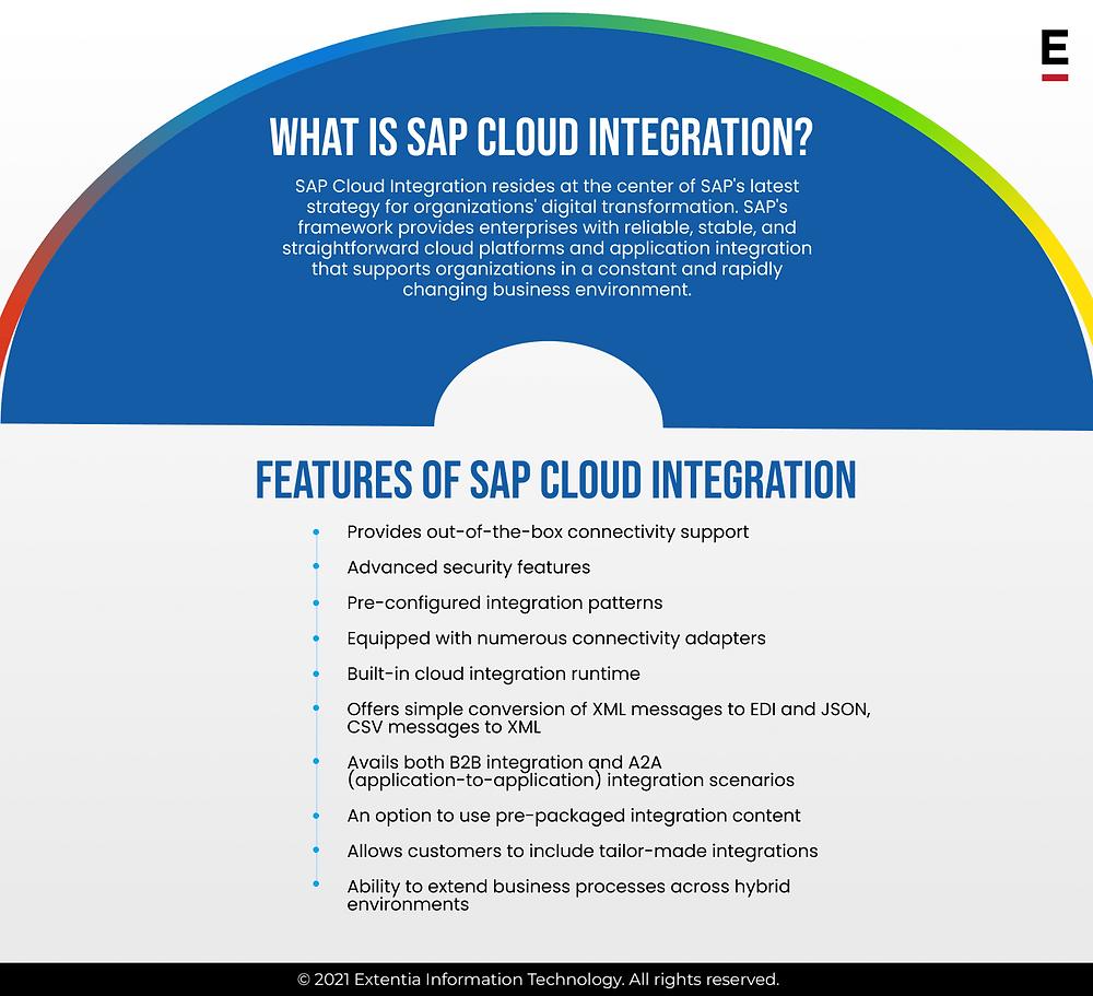 What is SAP Cloud Integration?