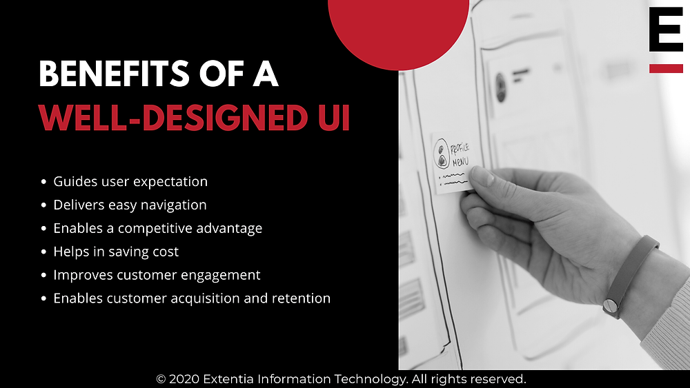 Benefits of a well designed user interface