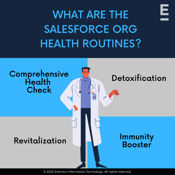 Salesforce Org Health Routines