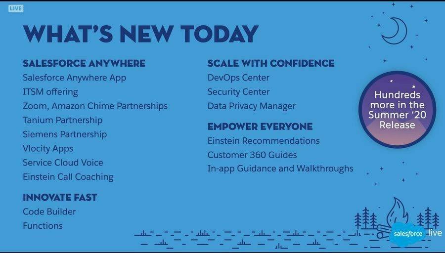 Salesforce Ohana - TrailheaDX 2020